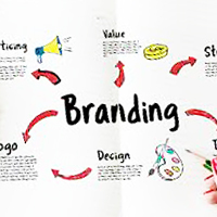 Why Branding Is So Important