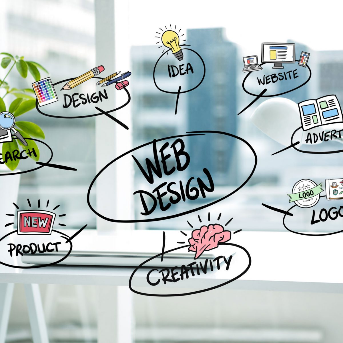 Things I Need From You Before I Can Design Your Website